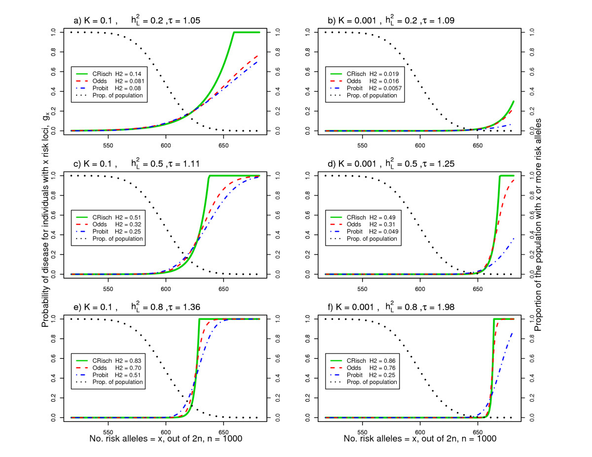 http://static-content.springer.com/image/art%3A10.1186%2Fgm131/MediaObjects/13073_2009_Article_131_Fig1_HTML.jpg