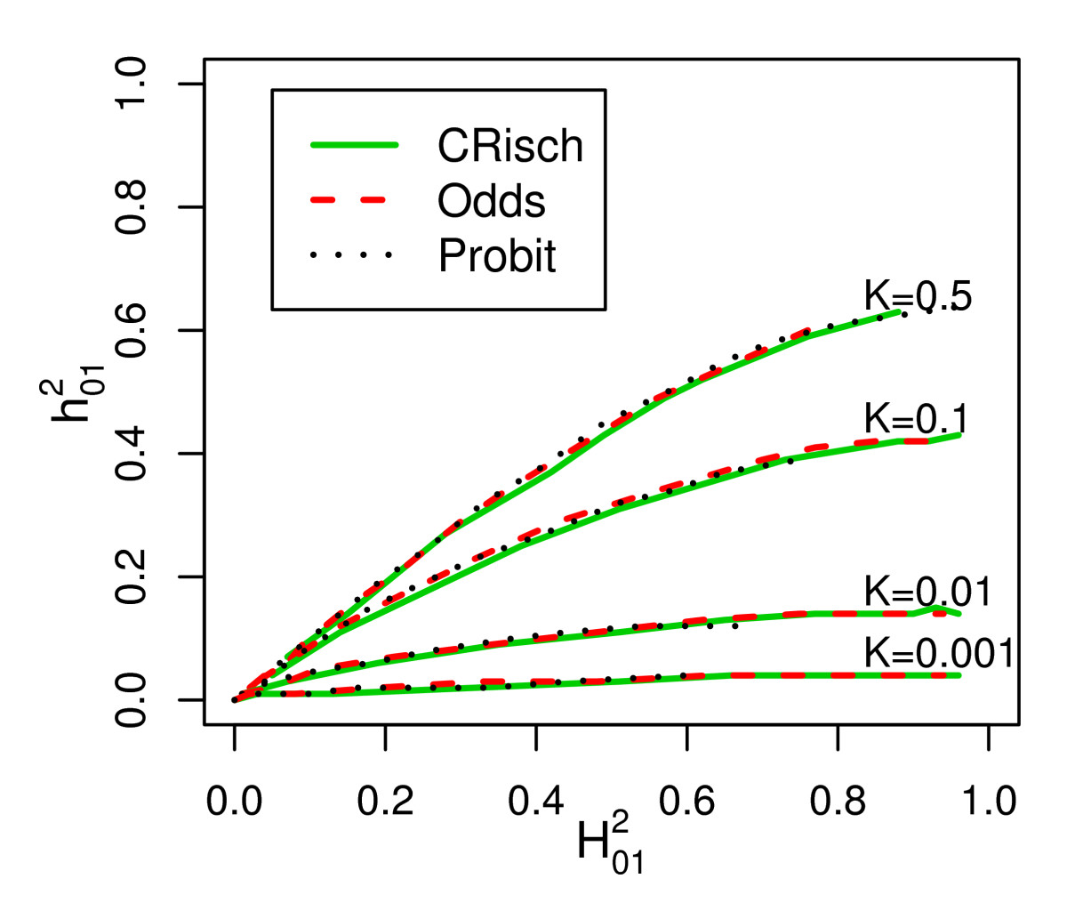 http://static-content.springer.com/image/art%3A10.1186%2Fgm131/MediaObjects/13073_2009_Article_131_Fig4_HTML.jpg