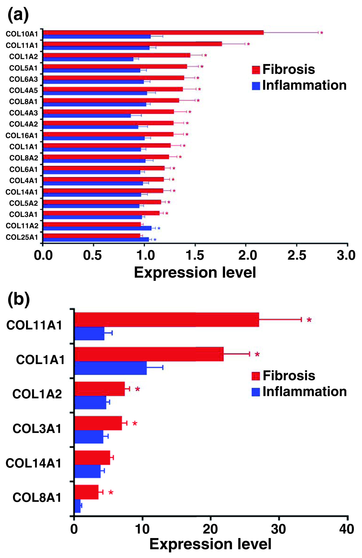 http://static-content.springer.com/image/art%3A10.1186%2Fgm154/MediaObjects/13073_2010_Article_154_Fig4_HTML.jpg