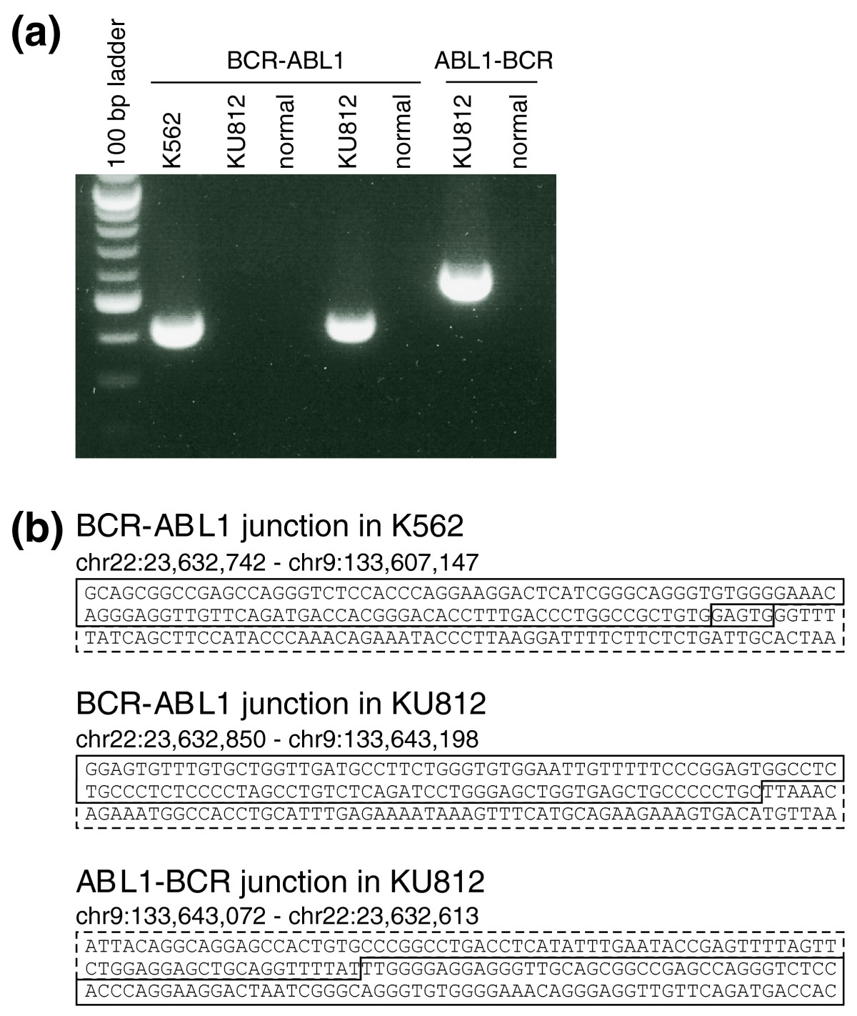 http://static-content.springer.com/image/art%3A10.1186%2Fgm191/MediaObjects/13073_2010_Article_191_Fig3_HTML.jpg