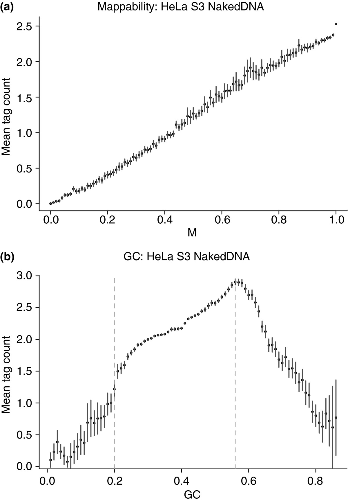 http://static-content.springer.com/image/art%3A10.1186%2Fgm208/MediaObjects/13073_2010_Article_208_Fig2_HTML.jpg