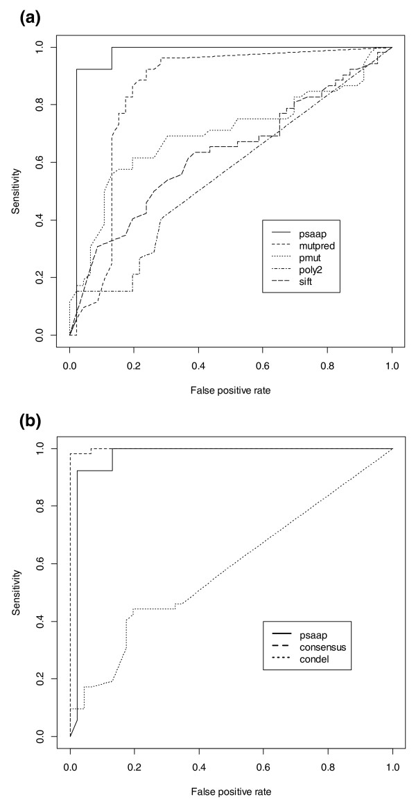 http://static-content.springer.com/image/art%3A10.1186%2Fgm347/MediaObjects/13073_2011_343_Fig1_HTML.jpg
