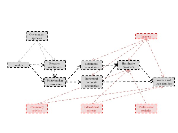 http://static-content.springer.com/image/art%3A10.1186%2Fgm348/MediaObjects/13073_2012_386_Fig4_HTML.jpg