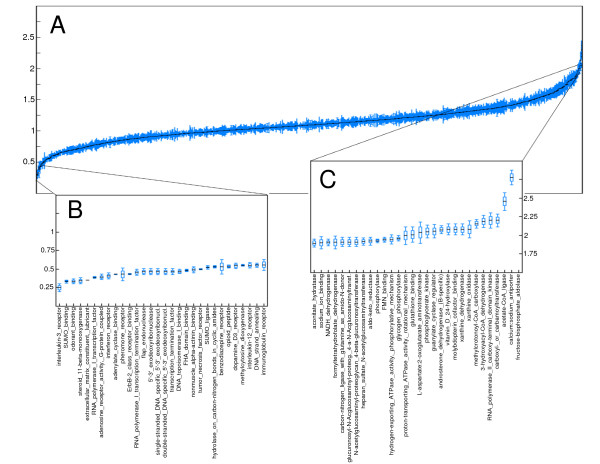 http://static-content.springer.com/image/art%3A10.1186%2Fgm390/MediaObjects/13073_2012_402_Fig1_HTML.jpg