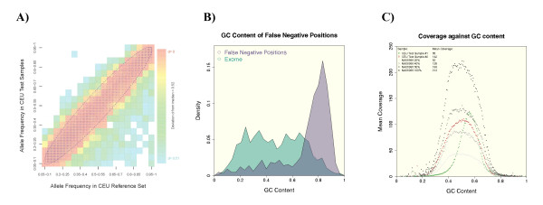 http://static-content.springer.com/image/art%3A10.1186%2Fgm473/MediaObjects/13073_2013_472_Fig2_HTML.jpg