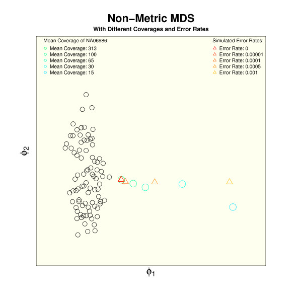 http://static-content.springer.com/image/art%3A10.1186%2Fgm473/MediaObjects/13073_2013_472_Fig3_HTML.jpg