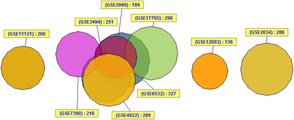 http://static-content.springer.com/image/art%3A10.1186%2Fgm496/MediaObjects/13073_2013_508_Fig1_HTML.jpg