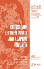 Crossroads between Innate and Adaptive Immunity