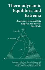 Thermodynamic Equilibria and Extrema