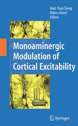 Monoaminergic Modulation of Cortical Excitability