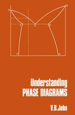 Understanding Phase Diagrams
