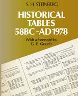 Historical Tables