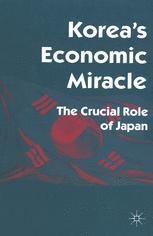 Korea's Economic Miracle