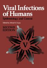 Viral Infections of Humans