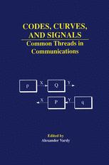 Codes, Curves, and Signals