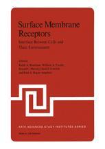 Surface Membrane Receptors