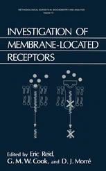 Investigation of Membrane-Located Receptors