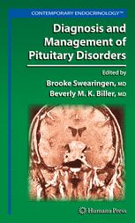 Diagnosis and Management of Pituitary Disorders