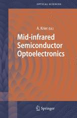 Mid-infrared Semiconductor Optoelectronics