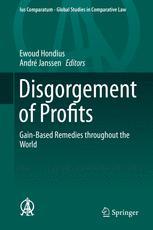 Disgorgement of Profits