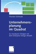 Unternehmensplanung im Quadrat