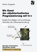 Die Kunst der objektorientierten Programmierung mit C++