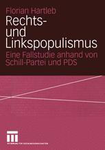 Rechts- und Linkspopulismus