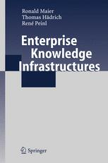 Enterprise Knowledge Infrastructures