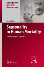 Seasonality in Human Mortality