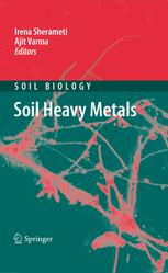 Soil Heavy Metals