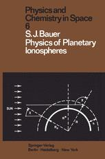 Physics of Planetary Ionospheres