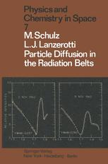Particle Diffusion in the Radiation Belts