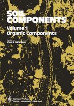 Soil Components