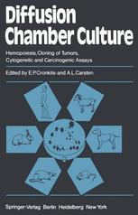 Diffusion Chamber Culture