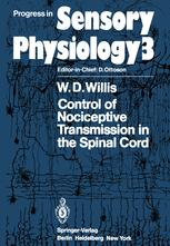 Control of Nociceptive Transmission in the Spinal Cord