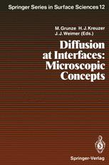 Diffusion at Interfaces: Microscopic Concepts