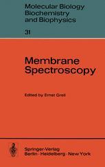 Membrane Spectroscopy