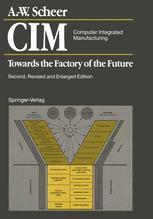 CIM. Computer Integrated Manufacturing