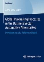 Global Purchasing Processes in the Business Sector Automotive Aftermarket