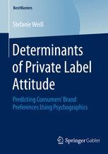 Determinants of Private Label Attitude
