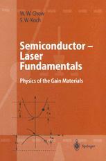 Semiconductor-Laser Fundamentals