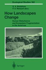 How Landscapes Change