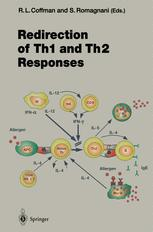 Redirection of Th1 and Th2 Responses