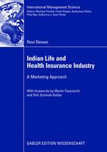 Indian Life and Health Insurance Industry
