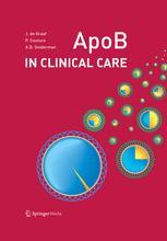 ApoB in Clinical Care