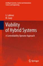 Viability of Hybrid Systems