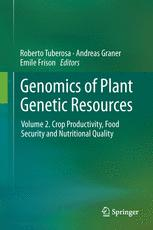 Genomics of Plant Genetic Resources