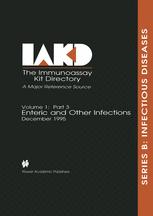The Immunoassay Kit Directory