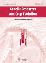 Genetic Resources and Crop Evolution