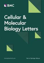 Cellular & Molecular Biology Letters